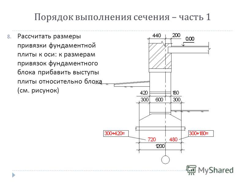 Порядок выполнения сечения – часть 1 8. Рассчитать размеры привязки фундаментной плиты к оси : к размерам привязок фундаментного блока прибавить выступы плиты относительно блока ( см. рисунок )