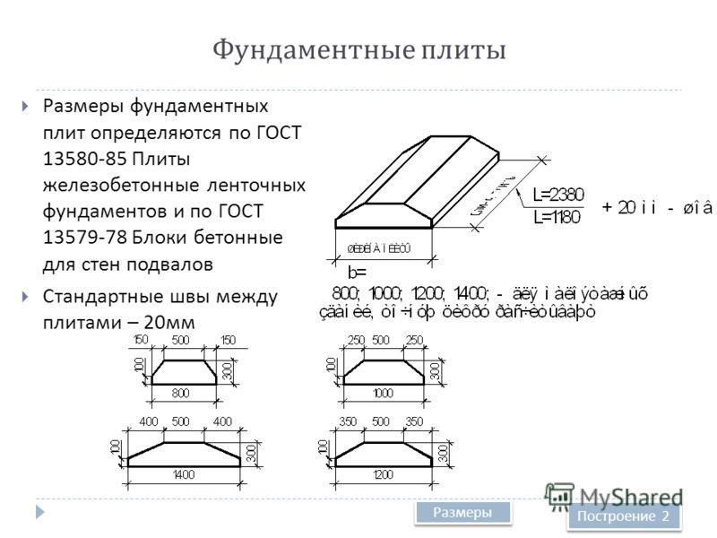 Фундаментные плиты Размеры