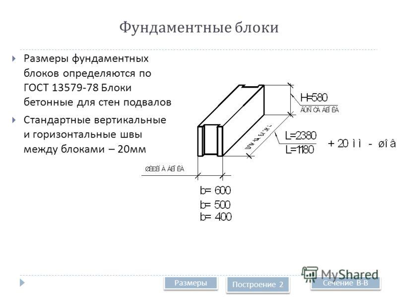 Фундаментные блоки Размеры