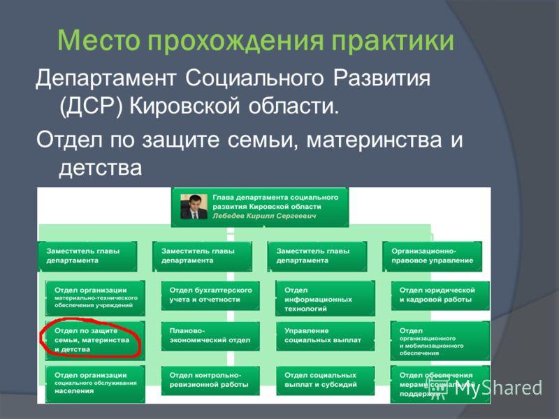 Место прохождения практики Департамент Социального Развития (ДСР) Кировской области. Отдел по защите семьи, материнства и детства