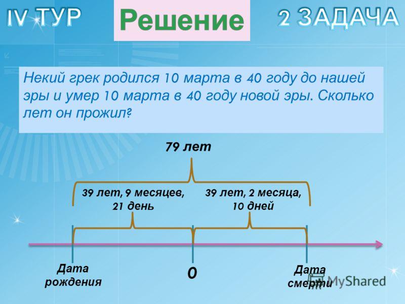 Некий грек родился 10 марта в 40 году до нашей эры и умер 10 марта в 40 году новой эры. Сколько лет он прожил ? 0 Дата рождения Дата смерти 39 лет, 9 месяцев, 21 день 39 лет, 2 месяца, 10 дней 79 лет