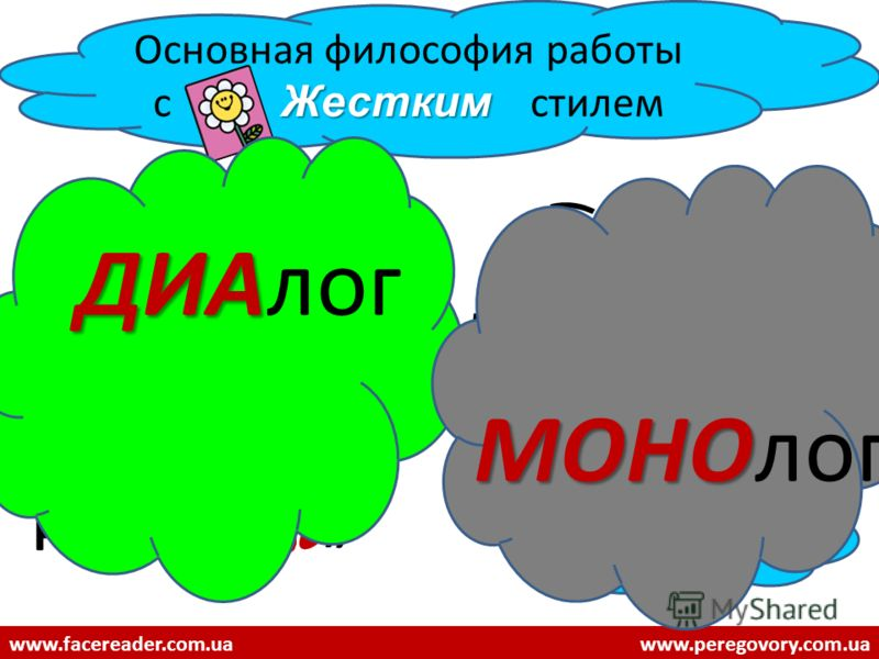 Рамка « мы » я Жестким Основная философия работы с Жестким стилем www.facereader.com.uawww.peregovory.com.ua + я я я А не «Я» + «Я» + ДИА ДИАлог МОНО МОНОлог
