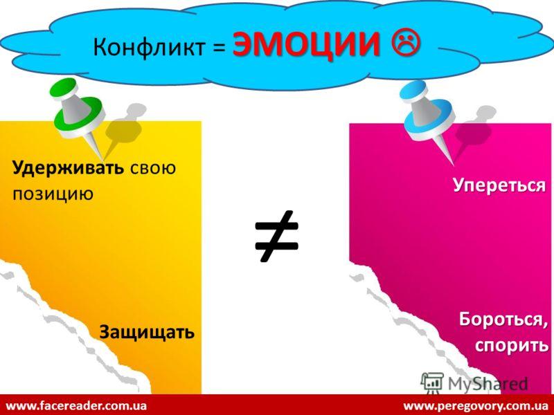Упереться Бороться, спорить ЭМОЦИИ Конфликт = ЭМОЦИИ Удерживать свою позицию Защищать www.facereader.com.uawww.peregovory.com.ua