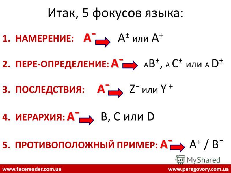 Итак, 5 фокусов языка: А¯ 1.НАМЕРЕНИЕ: А¯А ± или А + А¯ 2.ПЕРЕ-ОПРЕДЕЛЕНИЕ: А¯ А В ±, А С ± или А D ± А¯ 3.ПОСЛЕДСТВИЯ: А¯ Z ¯ или Y + А¯ 4.ИЕРАРХИЯ: А¯ В, С или D А¯ 5. ПРОТИВОПОЛОЖНЫЙ ПРИМЕР: А¯ А + / В¯ www.facereader.com.uawww.peregovory.com.ua