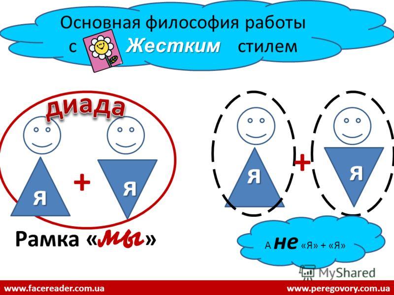 Рамка « мы » я Жестким Основная философия работы с Жестким стилем www.facereader.com.uawww.peregovory.com.ua + я я я А не «Я» + «Я» +