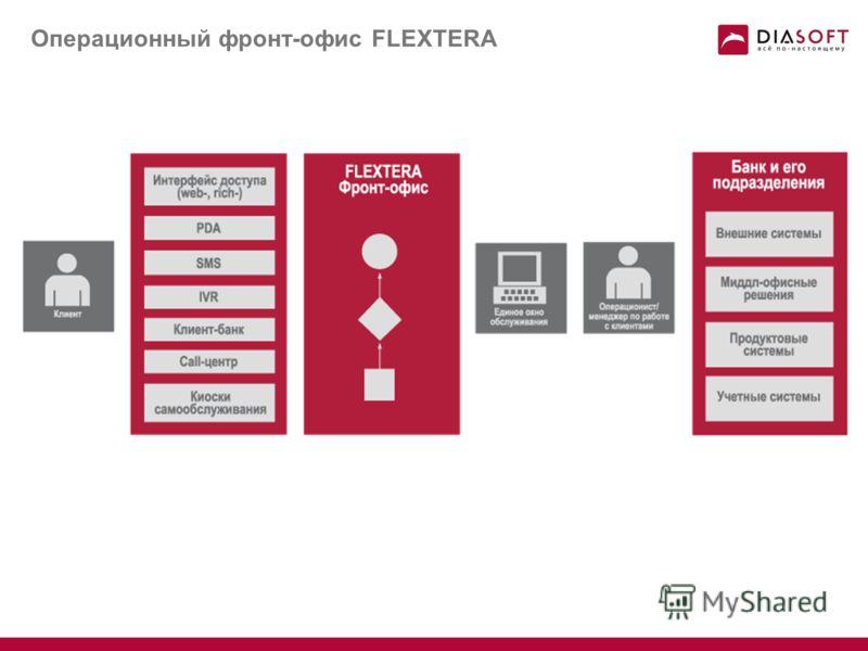 FLEXTERA автоматизирует Ваш бизнес Компонентная архитектура Бизнес-процессы в основе Промышленные стандарты Многоканальность Масштабируемость