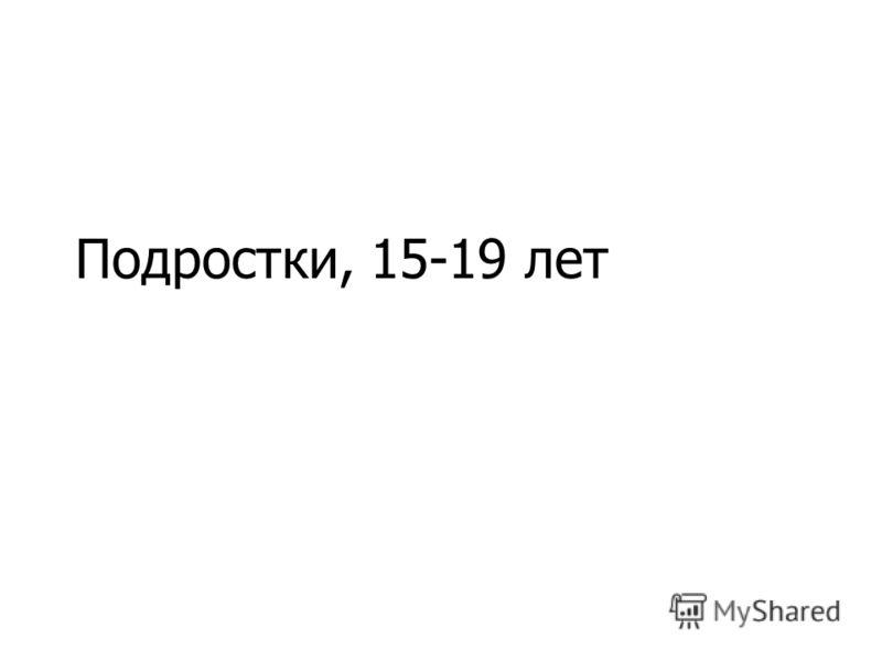 Подростки, 15-19 лет