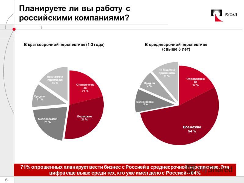 6 Планируете ли вы работу с российскими компаниями? В краткосрочной перспективе (1-3 года)В среднесрочной перспективе (свыше 3 лет) 71% опрошенных планирует вести бизнес с Россией в среднесрочной перспективе. Эта цифра еще выше среди тех, кто уже име
