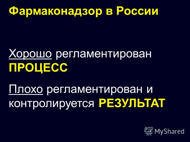 Фармаконадзор в России Хорошо регламентирован ПРОЦЕСС Плохо регламентирован и контролируется РЕЗУЛЬТАТ