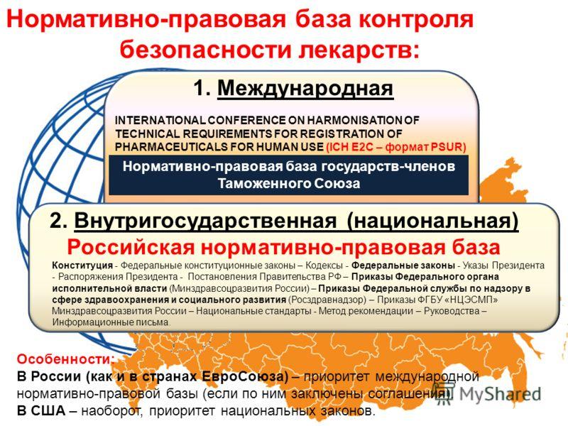 Нормативно-правовая база контроля безопасности лекарств: 1. Международная INTERNATIONAL CONFERENCE ON HARMONISATION OF TECHNICAL REQUIREMENTS FOR REGISTRATION OF PHARMACEUTICALS FOR HUMAN USE (ICH Е2С – формат PSUR) 2. Внутригосударственная (национал
