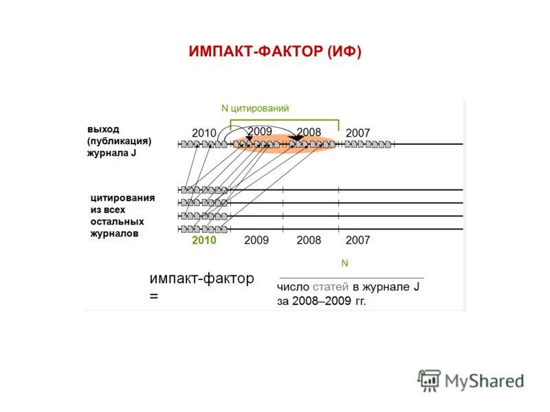 ИМПАКТ-ФАКТОР (ИФ)