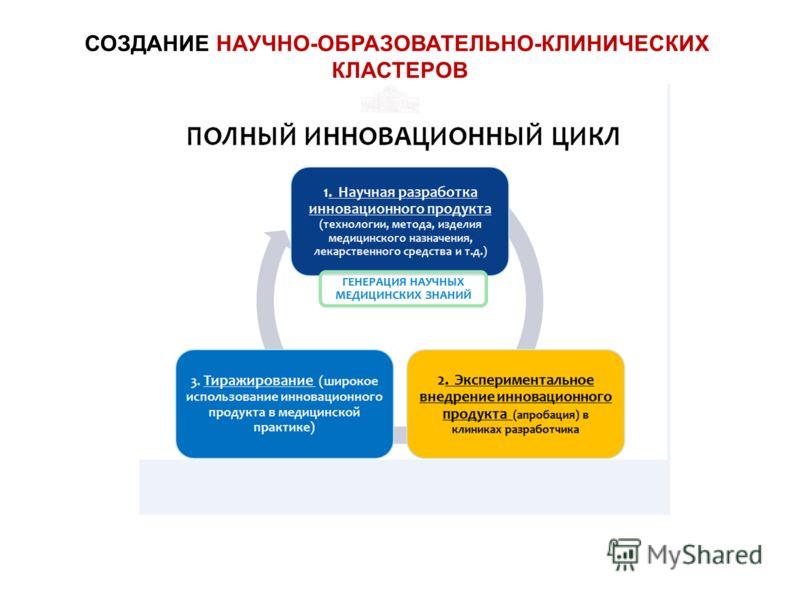СОЗДАНИЕ НАУЧНО-ОБРАЗОВАТЕЛЬНО-КЛИНИЧЕСКИХ КЛАСТЕРОВ