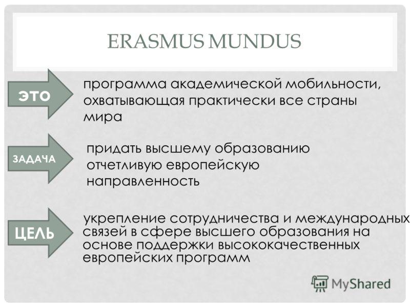 ERASMUS MUNDUS укрепление сотрудничества и международных связей в сфере высшего образования на основе поддержки высококачественных европейских программ это программа академической мобильности, охватывающая практически все страны мира придать высшему