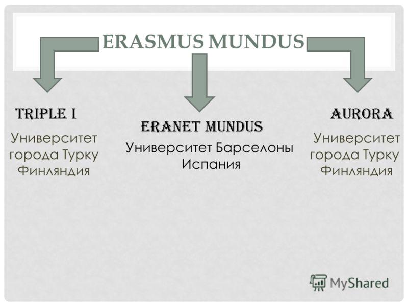 ERASMUS MUNDUS TRIPLE IAURORA ERANET MUNDUS Университет города Турку Финляндия Университет города Турку Финляндия Университет Барселоны Испания