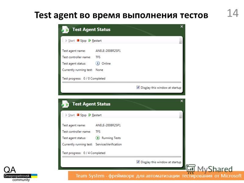 Test agent во время выполнения тестов 14 Team System - фреймворк для автоматизации тестирования от Microsoft