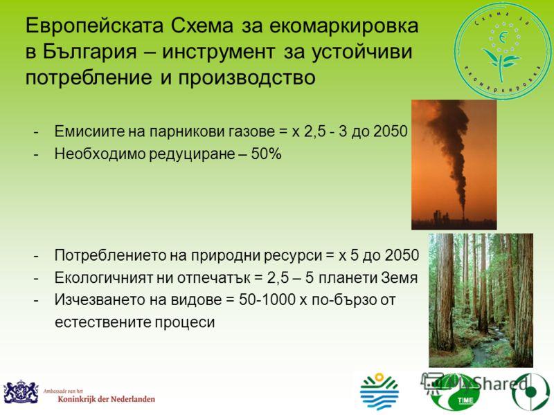 -Емисиите на парникови газове = х 2,5 - 3 до 2050 -Необходимо редуциране – 50% -Потреблението на природни ресурси = х 5 до 2050 -Екологичният ни отпечатък = 2,5 – 5 планети Земя -Изчезването на видове = 50-1000 х по-бързо от естествените процеси Евро