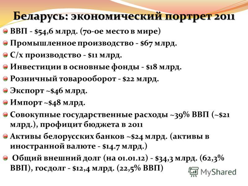 1 января 2012 года создано Единое экономическое пространство (Беларусь, Казахстан, Россия) 11 Беларусь может стать надежным плацдармом для продвижения компаний на огромный рынок ЕЭП