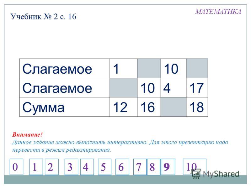 Учебник 2 с. 16 МАТЕМАТИКА Слагаемое 110 Слагаемое 10417 Сумма 121618 Внимание! Данное задание можно выполнить интерактивно. Для этого презентацию надо перевести в режим редактирования. 1234567 1234567 1234567 1234567 8 9 8 910 00