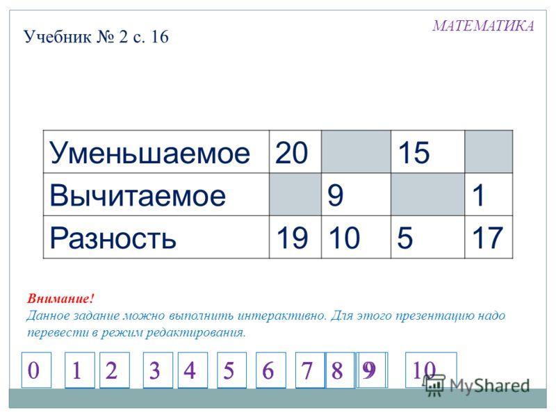 Учебник 2 с. 16 МАТЕМАТИКА Уменьшаемое 2015 Вычитаемое 91 Разность 1910517 Внимание! Данное задание можно выполнить интерактивно. Для этого презентацию надо перевести в режим редактирования. 1234567 1234567 1234567 1234567 8 9 8 910 00