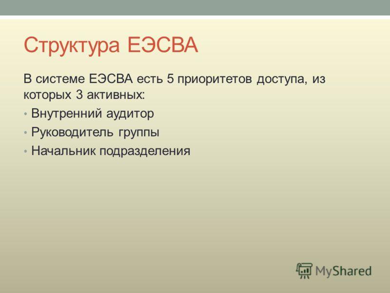 Структура ЕЭСВА В системе ЕЭСВА есть 5 приоритетов доступа, из которых 3 активных: Внутренний аудитор Руководитель группы Начальник подразделения