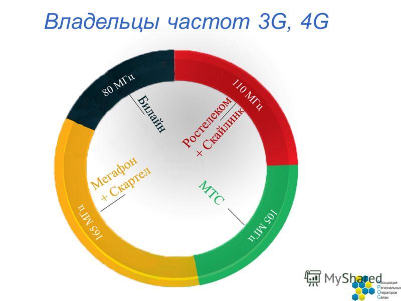 Владельцы частот 3G, 4G