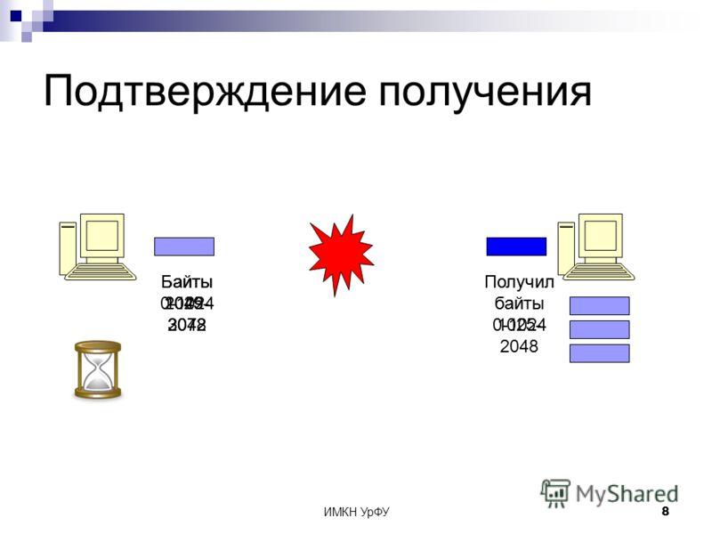 ИМКН УрФУ8 Подтверждение получения Байты 0-1024 Получил байты 0-1024 Байты 1025- 2048 Получил байты 1025- 2048 Байты 2049- 3072 Байты 2049- 3072