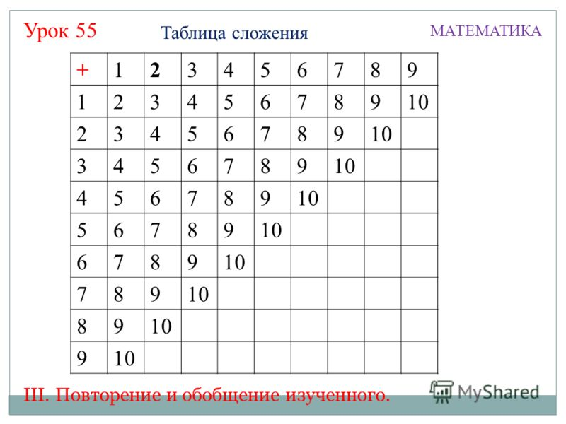 проверка таблицы сложения в пределах 20
