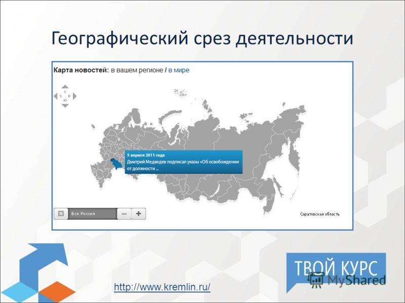 Географический срез деятельности http://www.kremlin.ru/