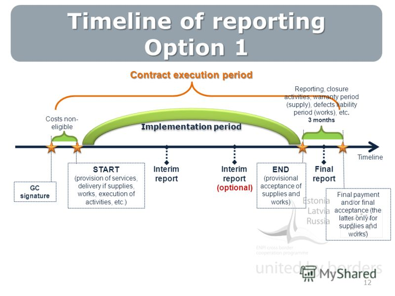 12 Timeline of reporting Option 1 Timeline Implementation period Final report GC signature START (provision of services, delivery if supplies, works, execution of activities, etc.) Contract execution period END (provisional acceptance of supplies and