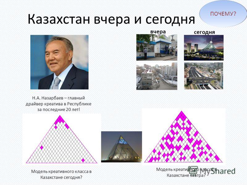 Казахстан вчера и сегодня Н.А. Назарбаев – главный драйвер креатива в Республике за последние 20 лет! ПОЧЕМУ? Модель креативного класса в Казахстане завтра? Модель креативного класса в Казахстане сегодня? вчера сегодня