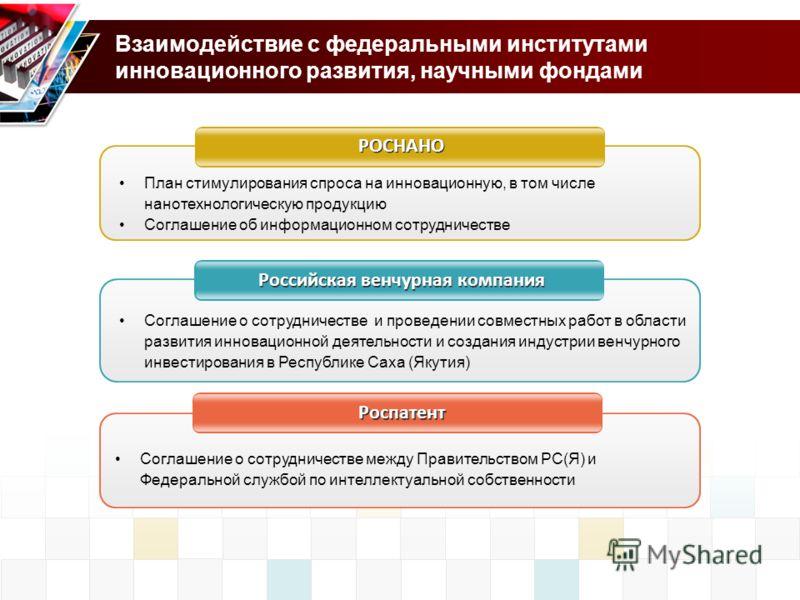Взаимодействие с федеральными институтами инновационного развития, научными фондами РОСНАНО Российская венчурная компания Роспатент План стимулирования спроса на инновационную, в том числе нанотехнологическую продукцию Соглашение об информационном со