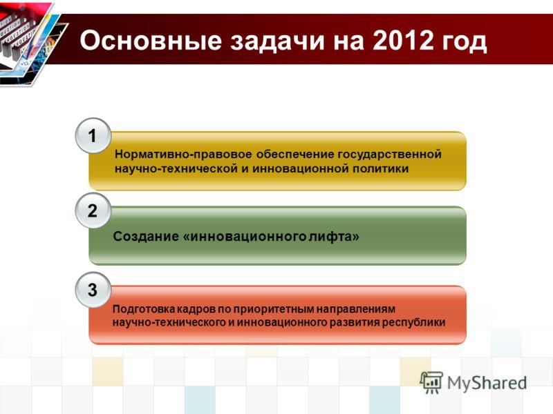 Основные задачи на 2012 год Нормативно-правовое обеспечение государственной научно-технической и инновационной политики 1 Создание «инновационного лифта» 2 Подготовка кадров по приоритетным направлениям научно-технического и инновационного развития р
