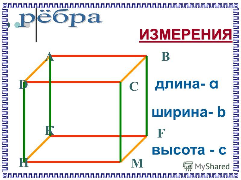 длина- a ширина- b высота - c AB C D К F М H ИЗМЕРЕНИЯ