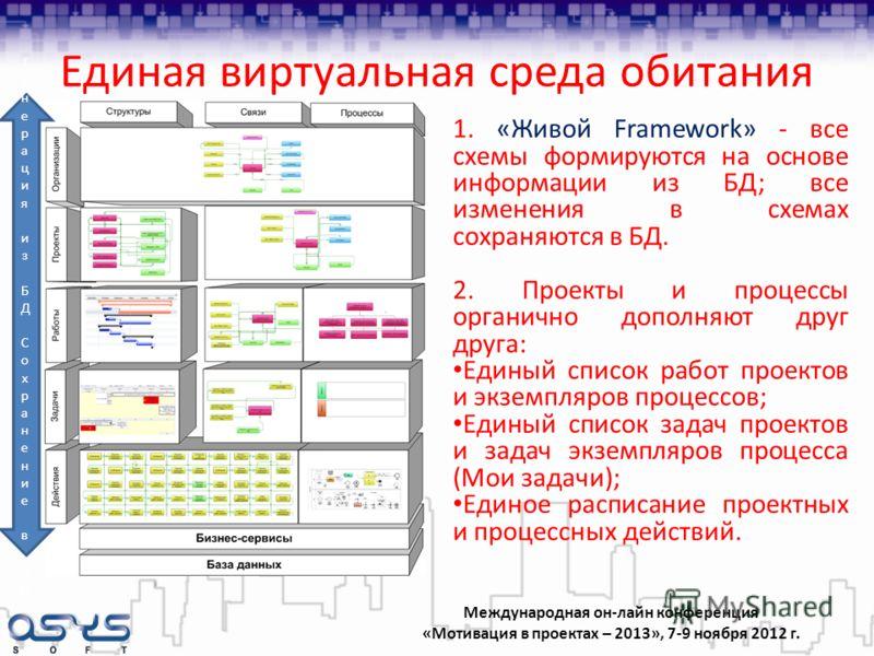 Единая виртуальная среда обитания Международная он-лайн конференция «Мотивация в проектах – 2013», 7-9 ноября 2012 г. 1. «Живой Framework» - все схемы формируются на основе информации из БД; все изменения в схемах сохраняются в БД. 2. Проекты и проце