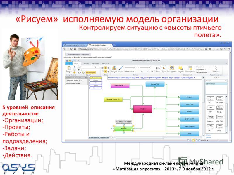 Международная он-лайн конференция «Мотивация в проектах – 2013», 7-9 ноября 2012 г. Контролируем ситуацию с «высоты птичьего полета». «Рисуем» исполняемую модель организации 5 уровней описания деятельности: -Организации; -Проекты; -Работы и подраздел