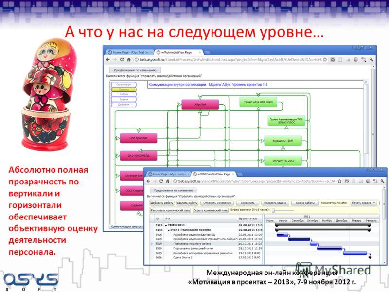 Международная он-лайн конференция «Мотивация в проектах – 2013», 7-9 ноября 2012 г. А что у нас на следующем уровне… Абсолютно полная прозрачность по вертикали и горизонтали обеспечивает объективную оценку деятельности персонала.