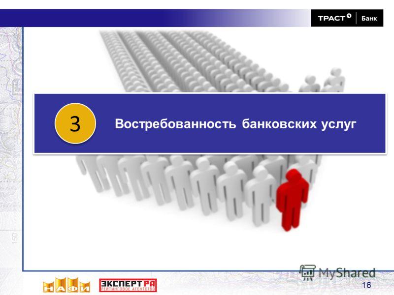16 Востребованность банковских услуг 3 3