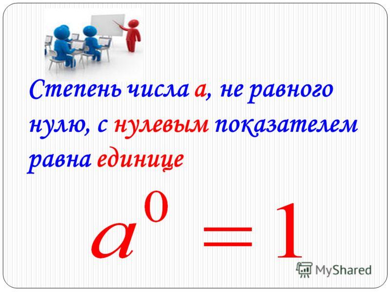 Степень числа a, не равного нулю, с нулевым показателем равна единице