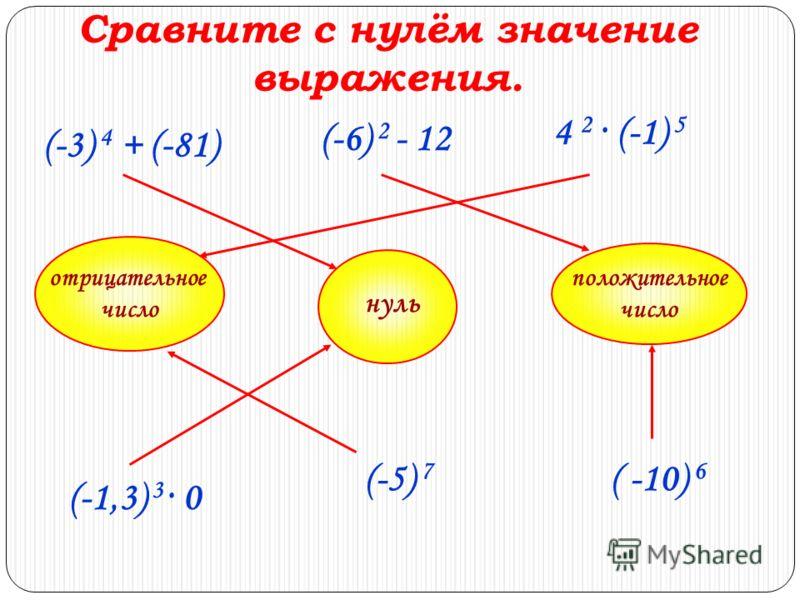 Сравните с нулём значение выражения. отрицательное число положительное число нуль (-6) 2 - 12 (-3) 4 + (-81) 4 2 · (-1) 5 (-1,3) 3 · 0 (-5) 7 ( -10) 6