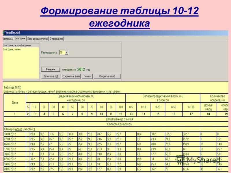 Формирование таблицы 10-12 ежегодника