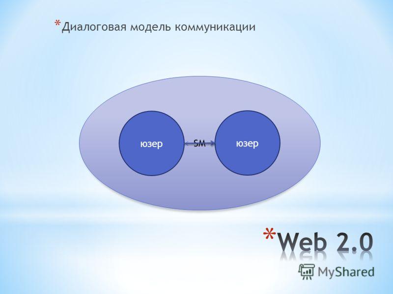 * Диалоговая модель коммуникации SM юзер