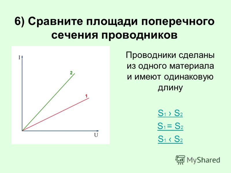 6) Сравните площади поперечного сечения проводников Проводники сделаны из одного материала и имеют одинаковую длину S 1 S 2 S 1 = S 2 S 1 S 2