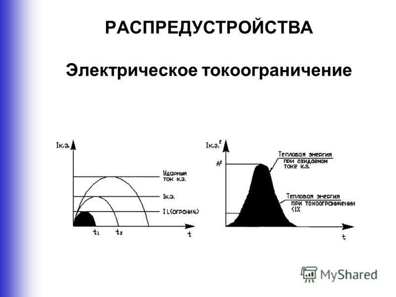 РАСПРЕДУСТРОЙСТВА Электрическое токоограничение