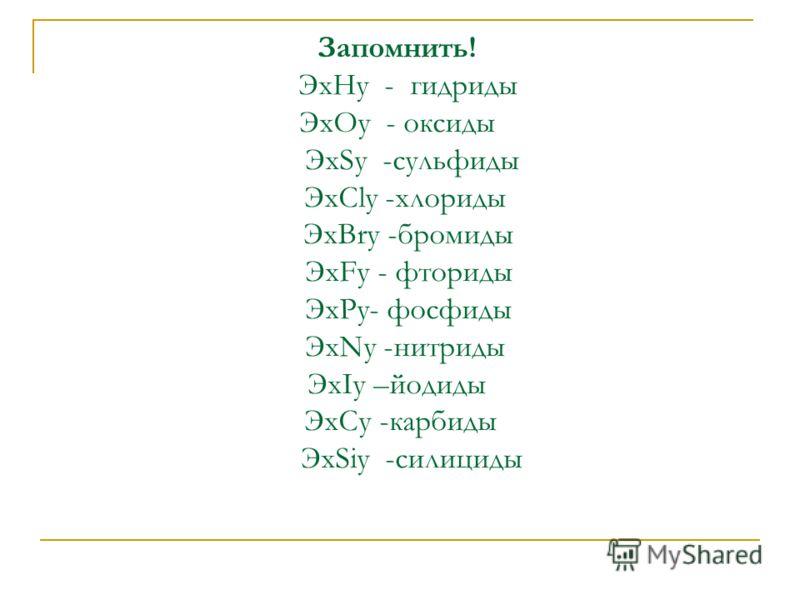 Запомнить! ЭxHy - гидриды ЭxOy - оксиды ЭxSy -сульфиды ЭxCly -хлориды ЭxBry -бромиды ЭxFy - фториды ЭxPy- фосфиды ЭxNy -нитриды ЭxIy –йодиды ЭxCy -карбиды ЭxSiy -силициды