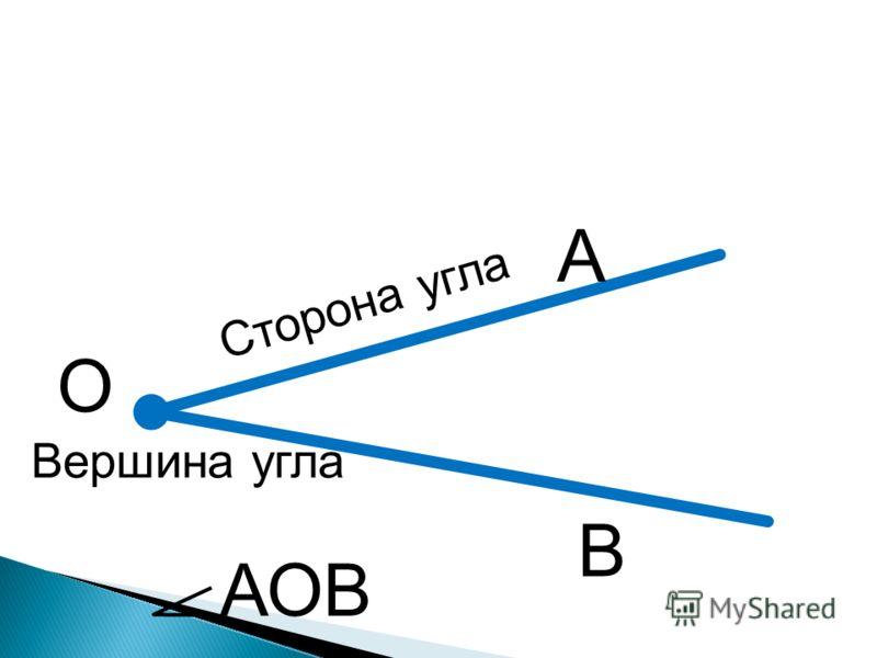 О А В АОВ Сторона угла Вершина угла