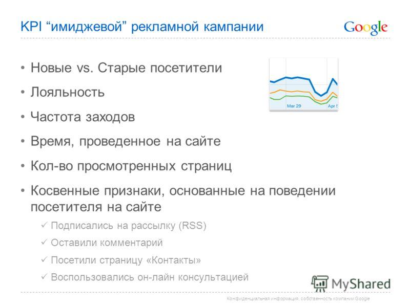 Конфиденциальная информация, собственность компании Google KPI имиджевой рекламной кампании Новые vs. Старые посетители Лояльность Частота заходов Время, проведенное на сайте Кол-во просмотренных страниц Косвенные признаки, основанные на поведении по