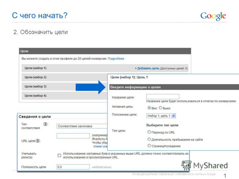 Конфиденциальная информация, собственность компании Google С чего начать? 13 2. Обозначить цели