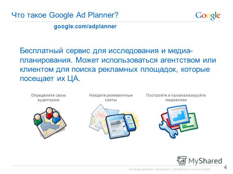 Конфиденциальная информация, собственность компании Google Что такое Google Ad Planner? 4 Бесплатный сервис для исследования и медиа- планирования. Может использоваться агентством или клиентом для поиска рекламных площадок, которые посещает их ЦА. Оп