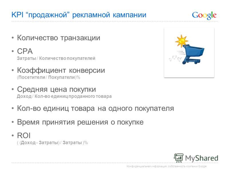 Конфиденциальная информация, собственность компании Google KPI продажной рекламной кампании Количество транзакции CPA Затраты / Количество покупателей Коэффициент конверсии (Посетители / Покупатели)% Средняя цена покупки Доход / Кол-во единиц проданн
